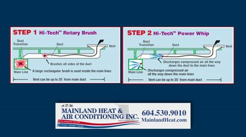 ADW Mainland Heat and Air Conditioning - Video 1